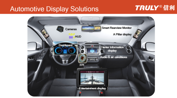 Products - Auto display